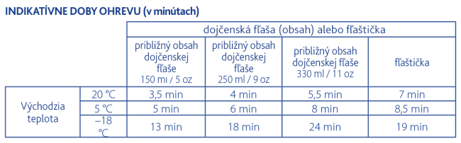 ohrievac
