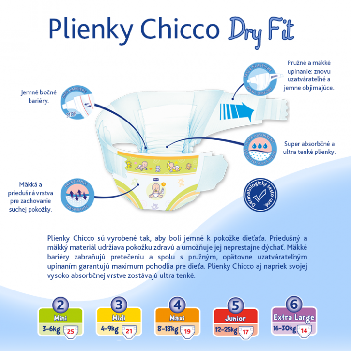 Plienky Chicco Dry fit